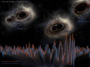 Grafika ukazująca proces łączenia dwóch czarnych dziur i przebieg sygnału zarejestrowanego przez oba obserwatoria LIGO / Źródło: LIGO, NSF, Aurore Simonnet (Sonoma State U.)