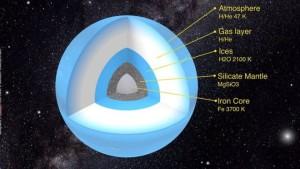 """Prawdopodobna struktura wewnętrzna """"Planety 9"""" / Credits - uniwerstytet Bern"""