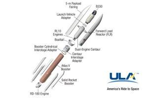 Grafika prezentująca rakietę Atlas V 552 z modułem B330 w konfiguracji startowej / Credits - ULA