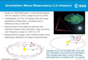 Kadr prezentacji o misji Gravitation Wave Obserwatory / ESA