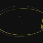 Orbita planetoidy 2016 HO3 / Źródło: NASA