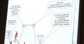 Jedna z grafik z prezentacji pokazanej podczas części otwartej Zgromadzenia ZPSK / Credits - K. Kanawka, kosmonauta.net