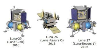 Planowane rosyjskie misje księżycowe, stan z roku 2014 / Credit: Roskosmos