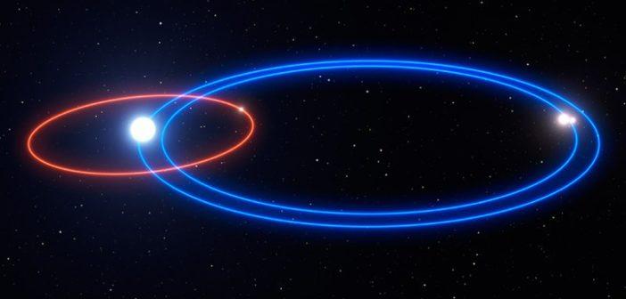 Wizja artystyczna układu HD 131399 - czerwonym kolorem zaznaczono orbitę gazowego giganta / Credits - ESO