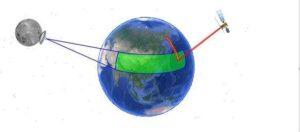 Wizualizacja obserwacji radarowej Ziemi prowadzonej z Księżyca / CSMP