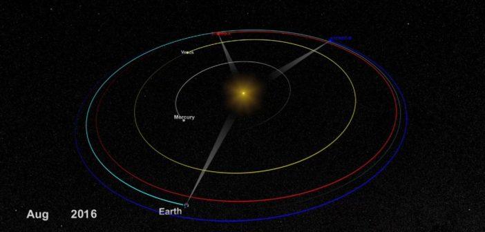 Pozycje sond STEREO w sierpniu 2016 względem Ziemi / Credits - NASA