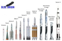 Porównanie wielkości rakiet New Glenn z innymi rakietami / Credits - Blue Origin