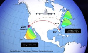 Możliwości lotów z MHV, SLF i WFF dla LauncherOne / Credits - Virgin Galactic