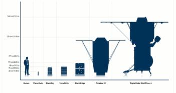 Porównanie wielkości kilku serii najnowszych satelitów obserwacji Ziemi, WorldView-4 jest największy z nich / Credits - Digital Globe