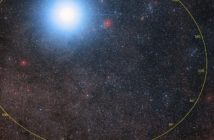 Orbita Proximy Centauri względem dwóch gwiazd Alfa Centauri / Credits - ESO