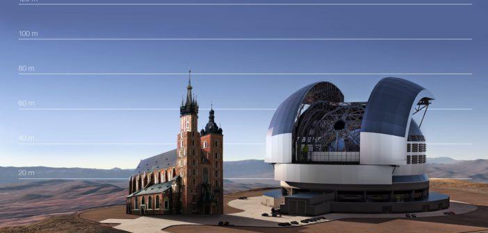 Porównanie obserwatorium z Bazyliką Mariacką w Krakowie. Źródło: ESO