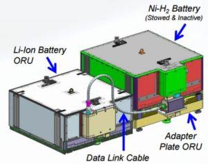 Schemat baterii starego i nowego typu na ISS (porównanie wielkości) / Źródło: NASA, Aerojet Rocketdyne