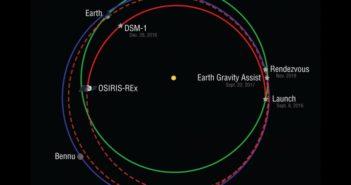 Pozycja OSIRIS-REx w dniu 6 lutego 2017 / Credits - NASA, JPL