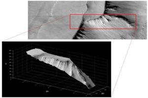 Pierwsza rekonstrukcja 3D małego obszaru w regionie zwanym Noctis Labyrinthus (Nocny Labirynt). Obraz przedstawia mapę wysokościową regionu o rozdzielczości mniejszej niż 20 m na piksel. Obrazy wykorzystane do stworzenia rekonstrukcji zostały pozyskane przez kamerę CaSSIS 22 listopada 2016 roku. / Źródło: ESA/Roscosmos/CaSSIS – CC BY-SA IGO 3.0