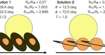 Możliwy wygląd pierścieni w układzie KIC 10403228 / Credits - Aizawa et al.