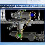 Nowe miejsce instalacji PMA-3 (kolor zielony) po relokacji z 26 marca 2017 / Credits - NASA