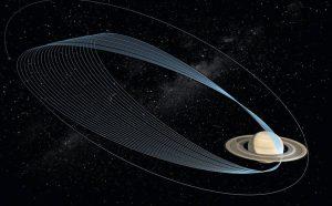 Wielki Finał - wizualizacja trajektorii sondy Cassini w ostatniej fazie misji (NASA/JPL-Caltech)