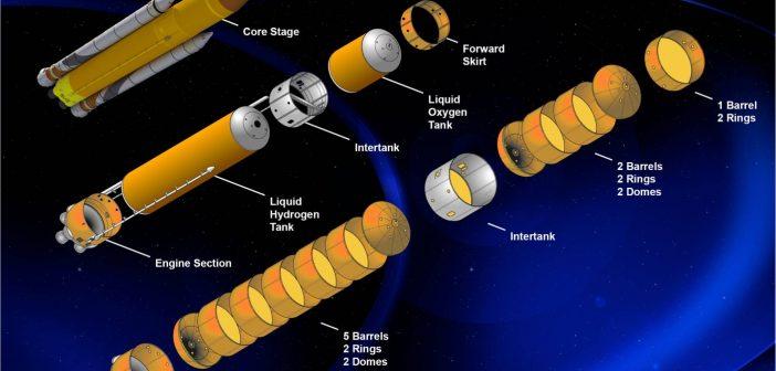Grafika przedstawiająca strukturę rakiety SLS / Credits: NASA/MSFC