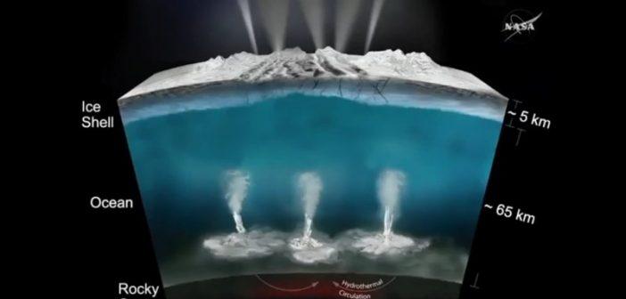 Prawdopodobny przekrój przez zewnętrzne warstwy Enceladusa - z widocznymi źródłami hydrotermalnymi / Credits - NASA TV