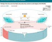 Nowe wyjaśnienie spadków jasności KIC 8462852