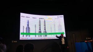 Po aktualnie rozwijanych wersjach Ariane i Vega ESA planuje dalsze prace nad nowymi wersjami rakiet - prezentacja dyrektora ESA na Le Bourget 2017 / Credits - @Xavier_HERRIOT