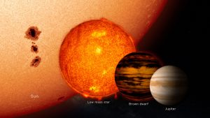 Porównanie wielkości Słońca, czerwonego karła, brązowego karła i Jowisza / Credits: NASA's Goddard Space Flight Center