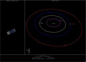 Pozycja teleskopu Spitzer w dniu 24 lipca 2017 / Credits - NASA