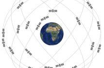 Wizualizacja konstelacji GNSS / Credits - NASA