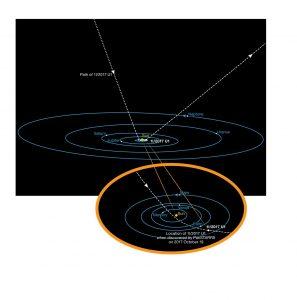 Orbita 1I/2017 U1 / Credits - ESO/K. Meech et al.