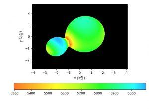 Wizualizacja rozkładu temperaturowego fotosfery układu KIC 9832227 / Credits - Molnar et al.
