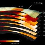 Przekrój przez Wielką Czerwoną Plamę na podstawie danych z Juno / Credits - NASA/JPL-Caltech/SwRI
