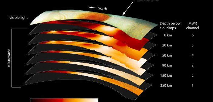 Wielka Czerwona Plama – dane z Juno