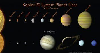 Układ Kepler-90