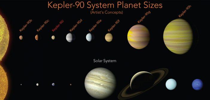 Wizja artystyczna układu Kepler-90 / Credits - NASA/Ames Research Center/Wendy Stenzel