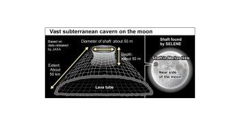 Możłiwy wygląd wnętrza potwierdzonej jaskini lawowej z danych sondy Kaguya / Credits - Asahi Shimbun