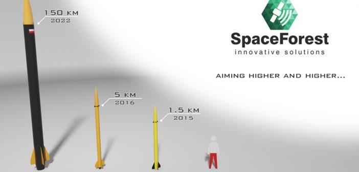 Porównanie rakiet firmy SpaceForest z rakietą SIR / Credits - SpaceForest