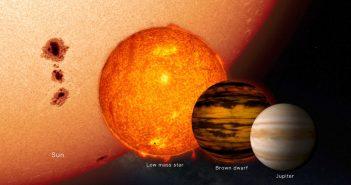 Porównanie wielkości małych gwiazd ze Słońcem oraz Jowiszem / Credits - NASA's Goddard Space Flight Center