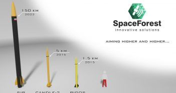 SpaceForest receives financing for the SIR rocket