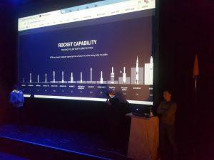 Na 35 minut przed startem - nośność różnych rakiet orbitalnych/ Credits - Adam Korybut-Kotulewski Blue Dot Solutions