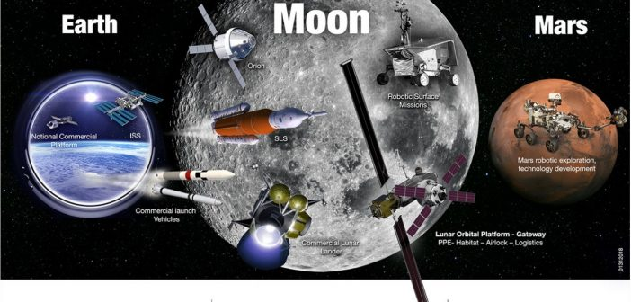 Grafika prezentująca proponowane główne cele rozwoju NASA / Credits - NASA