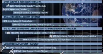 Proponowane cele rozwoju NASA związane z eksploracją Księżyca (stan na luty 2019) / Credits - NASA