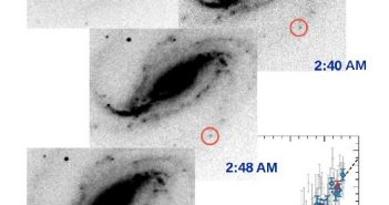 Zmiana jasności SN 2016gkg / Credits - Victor Buso (zdjęcia), Melina Bersten (wykres)