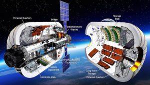 Grafika prezentująca wnętrze modułu B330 / Credits - Bigelow Aerospace
