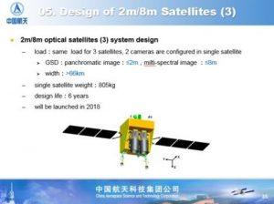 Grafika prezentująca podstawowe parametry satelitów Gaofen-1 / Credits - CAST
