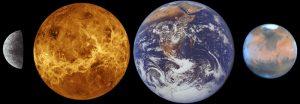 Porównanie planet skalistych / credits: ESA