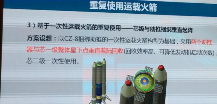 Chiny pracują nad odzyskiwalną rakietą nośna
