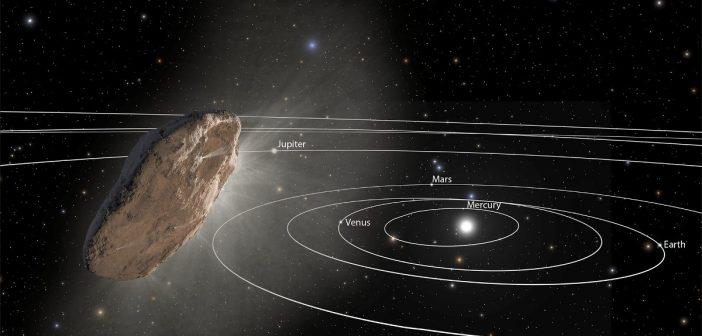 Czy 1I/2017 U1 jest kometą?