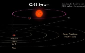 Porównanie układu K2-33 i wewnętrznego Układu Słonecznego / Credits - NASA/JPL-Caltech