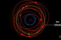 """Nowe księżyce Jowisza. Kolorem zielonym zaznaczono ksieżyc """"Valetudo"""" / Credits - Carnegie Science"""