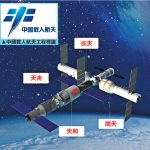 Rys. 4. Grafika stacji Tiangong. Konfiguracja jak na rys. 3. Credits: CMSE